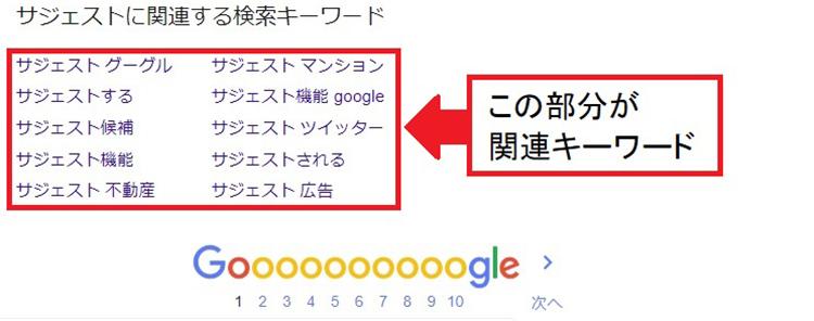 Googleの虫眼鏡検索